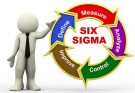 Six-Sigma-Green-Belt-DMAIC-Methodology